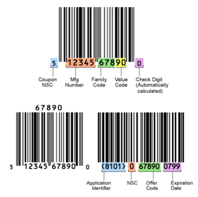 coupon-decoded