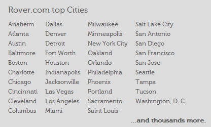 top-cities-rover